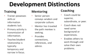 coachdistinct